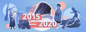 АДЦ «Мемориал» 2015-2020: публичный отчет